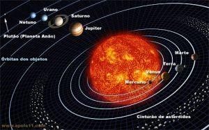 sistema_solar_novo