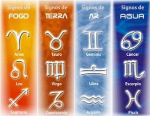 SIGNOS e os 4 elementos